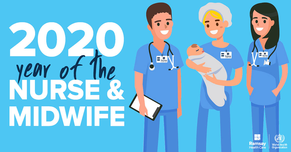 2020 Year of the nurse & midwife